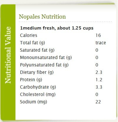 nopales nutrition facts