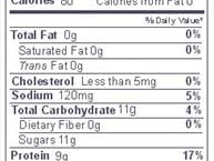 nutrition-facts-on-label